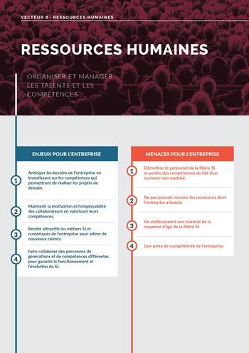 Guide d'audit de la gouvernance du Système d'Information de l'entreprise numérique - 2ème édition page 70