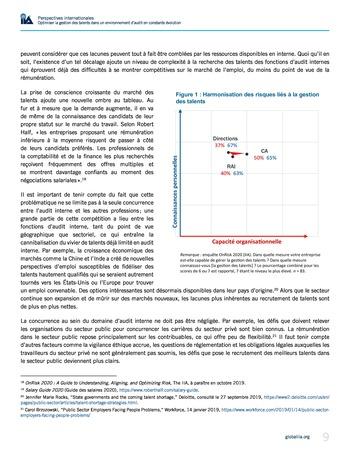 Perspectives internationales - Optimiser la gestion des talents dans un environnement d'audit en constante évolution page 9