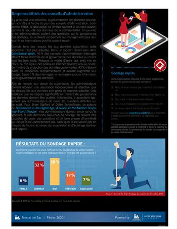 Tone at the top 97 - Gouvernance des données - février 2020 page 4