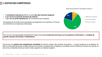 Benchmark Contrôle interne 2019 - IFACI page 12