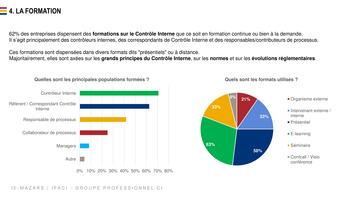 Benchmark Contrôle interne 2019 - IFACI page 13