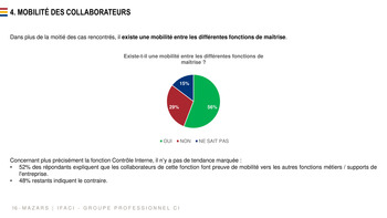 Benchmark Contrôle interne 2019 - IFACI page 16