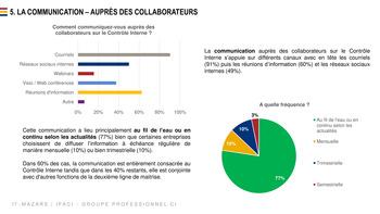 Benchmark Contrôle interne 2019 - IFACI page 17