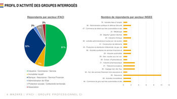 Benchmark Contrôle interne 2019 - IFACI page 4
