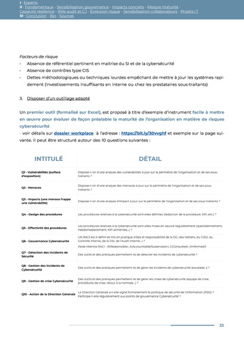 Guide des risques cyber - Ifaci 2.0 / 2020 page 33