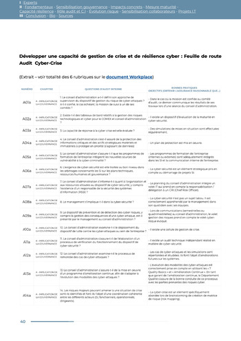 Guide des risques cyber - Ifaci 2.0 / 2020 page 40