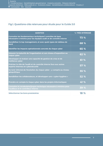 Guide des risques cyber - Ifaci 2.0 / 2020 page 7