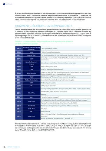 Quelles connexions entre la comptabilité financière et le non-financier ? / Version longue / Audencia page 12