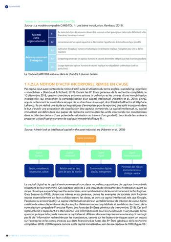Quelles connexions entre la comptabilité financière et le non-financier ? / Version longue / Audencia page 38