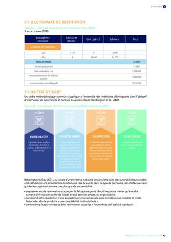Quelles connexions entre la comptabilité financière et le non-financier ? / Version longue / Audencia page 43