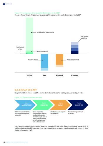 Quelles connexions entre la comptabilité financière et le non-financier ? / Version longue / Audencia page 46