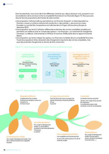 Quelles connexions entre la comptabilité financière et le non-financier ? / Version longue / Audencia page 70
