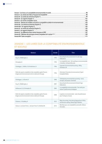 Quelles connexions entre la comptabilité financière et le non-financier ? / Version longue / Audencia page 80