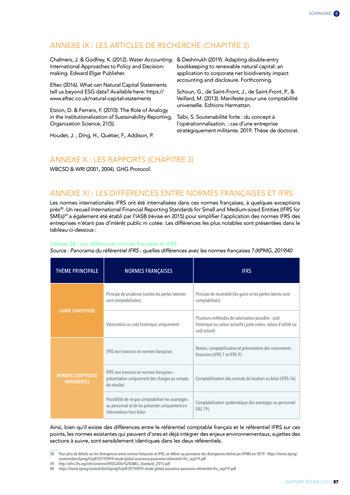 Quelles connexions entre la comptabilité financière et le non-financier ? / Version longue / Audencia page 87