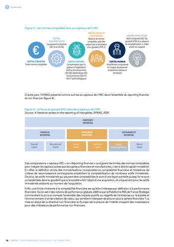 Quelles connexions entre la comptabilité financière et le non-financier ? / Synthèse / Audencia page 16