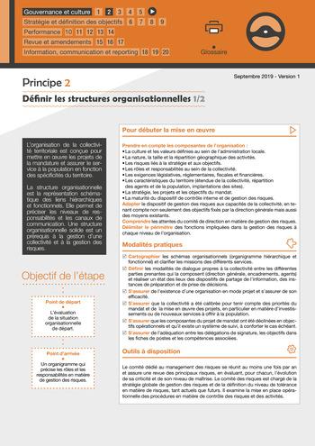 Maîtriser-les-risques-dans-les-collectivités-territoriales-Fiches-pratiques page 6