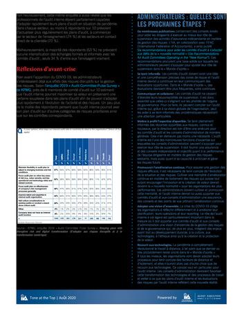 Tone at the top 100 - Le rôle du conseil d'administration pour l'évolution du plan d'audit interne - août 2020 page 3